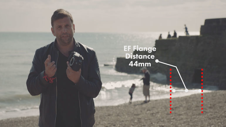 freelensing-flange-ef-lens-mount